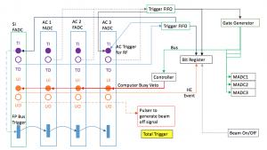 tamu-she-triggerblockdiagram