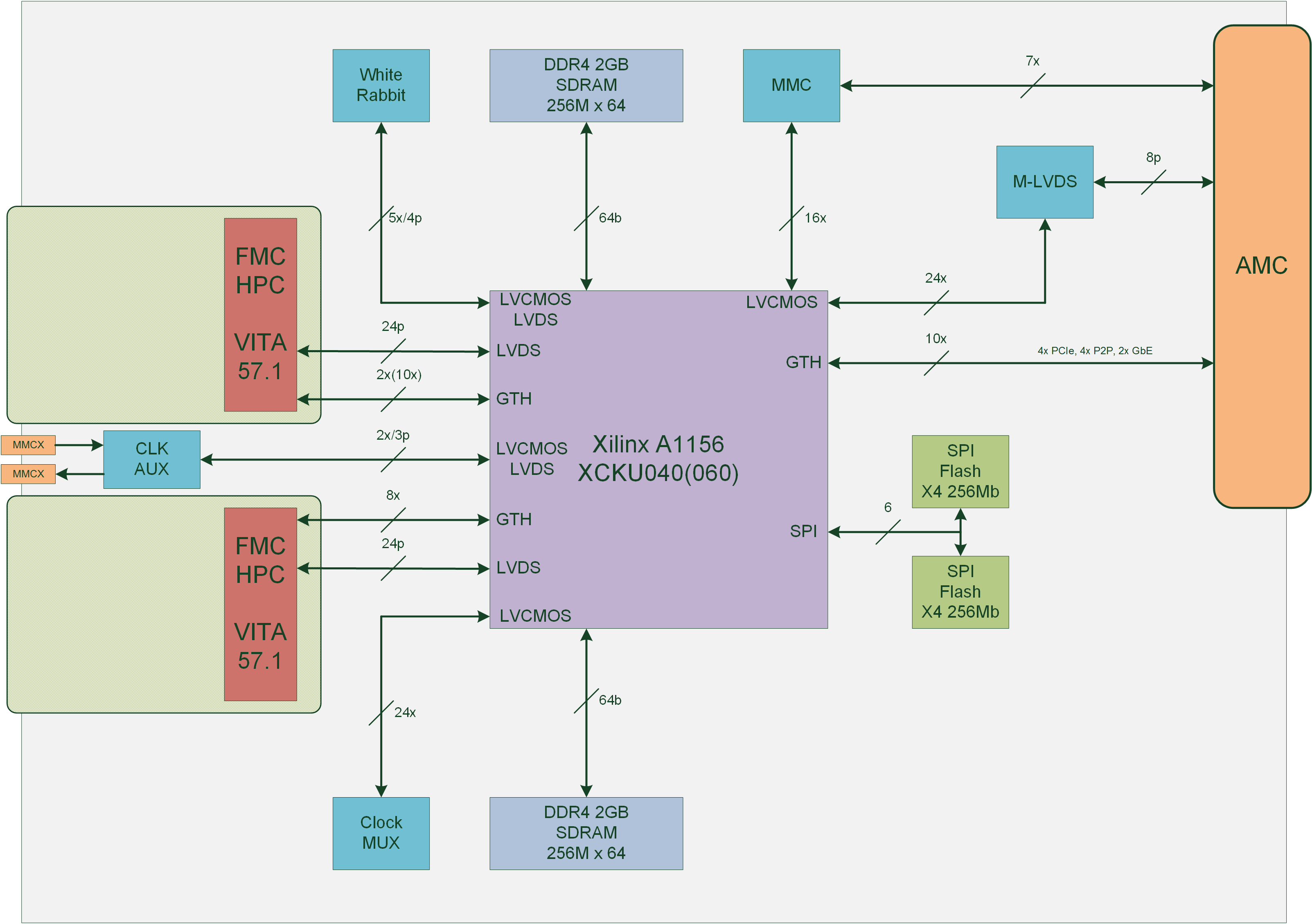 SIS8160 Block Diagram